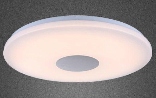 Stropne svjetiljke za sve prostore